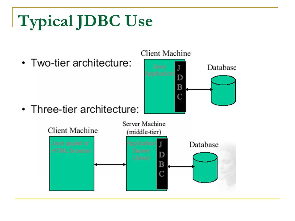 Typical JDBC Use