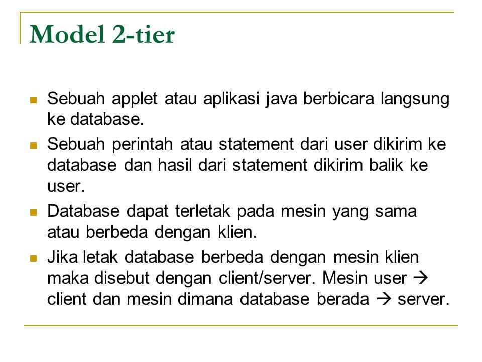 Model 2-tier Sebuah applet atau aplikasi java berbicara langsung ke database.