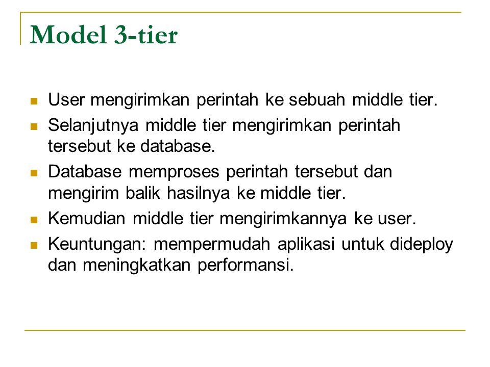 Model 3-tier User mengirimkan perintah ke sebuah middle tier.