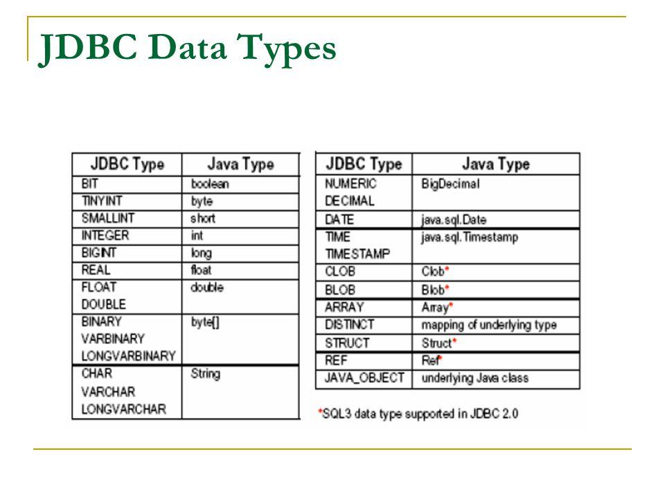 JDBC Data Types