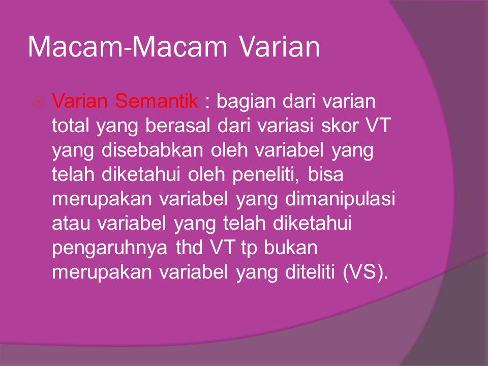 Macam-Macam Varian