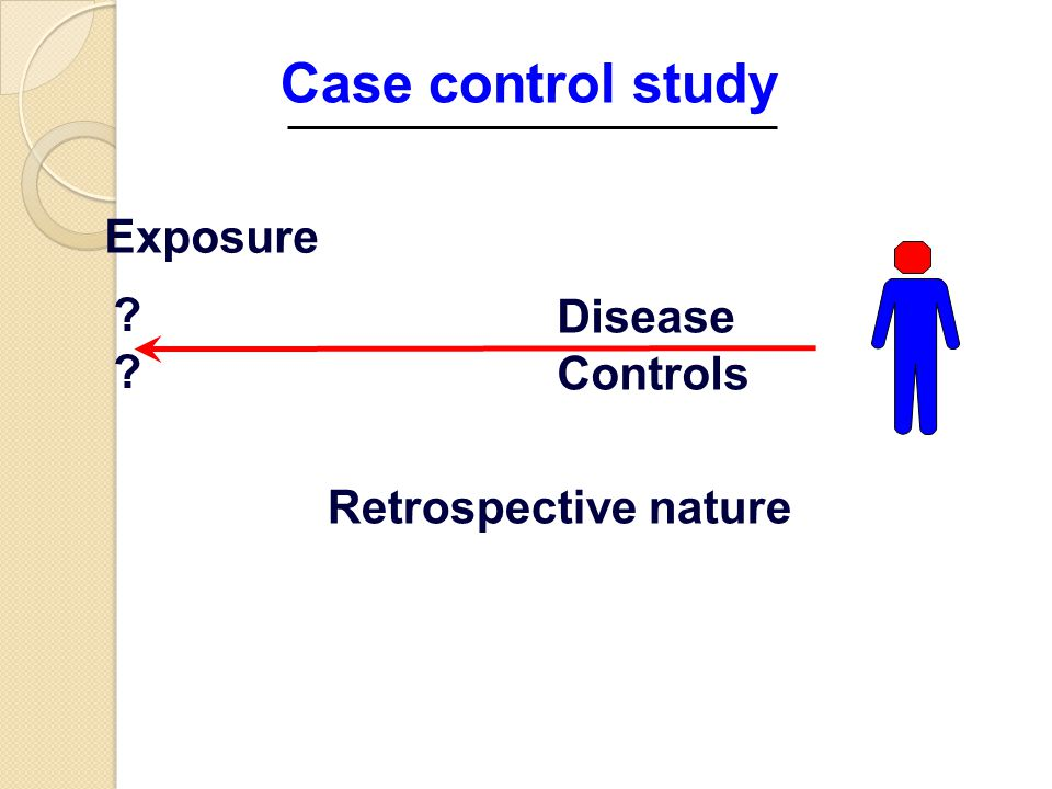 Case control study Exposure Disease Controls Retrospective nature