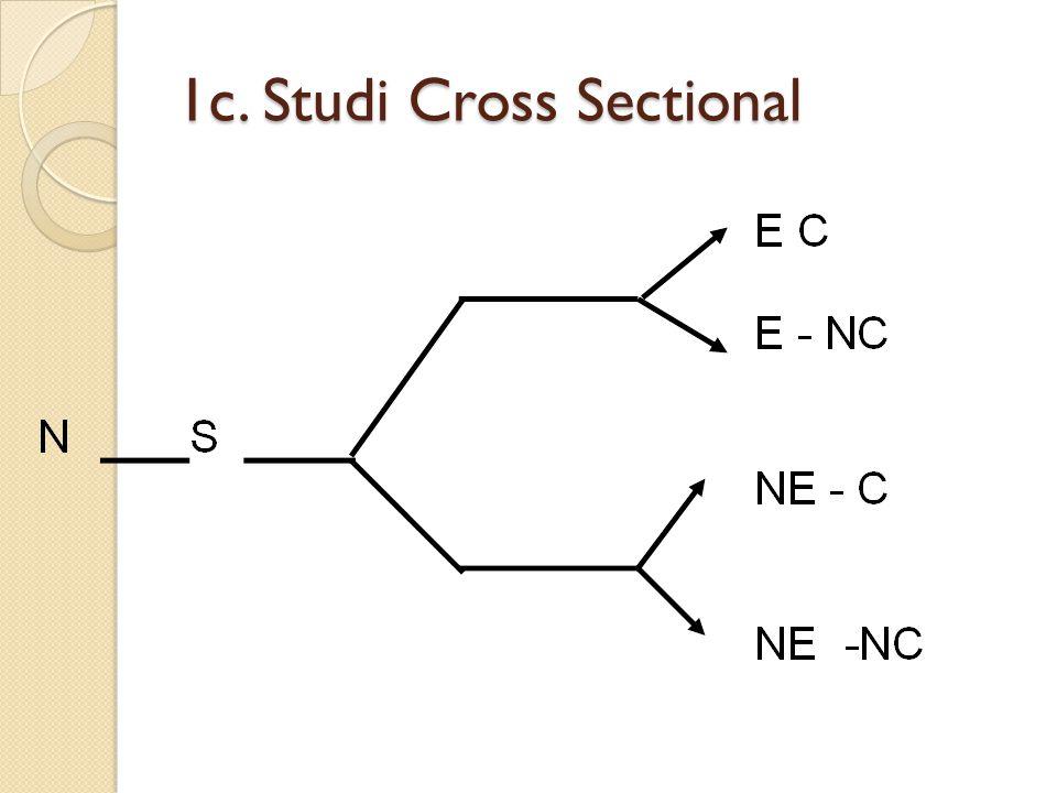 1c. Studi Cross Sectional
