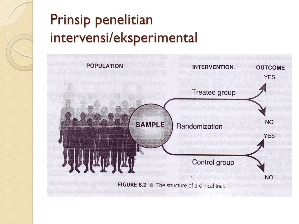 Prinsip penelitian intervensi/eksperimental