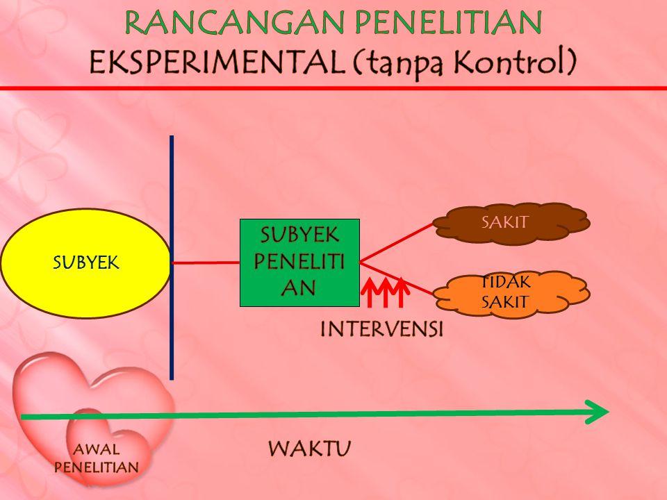EKSPERIMENTAL (tanpa Kontrol)