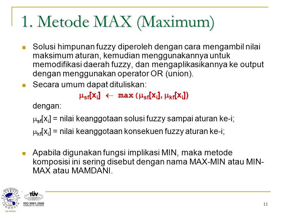 1. Metode MAX (Maximum)