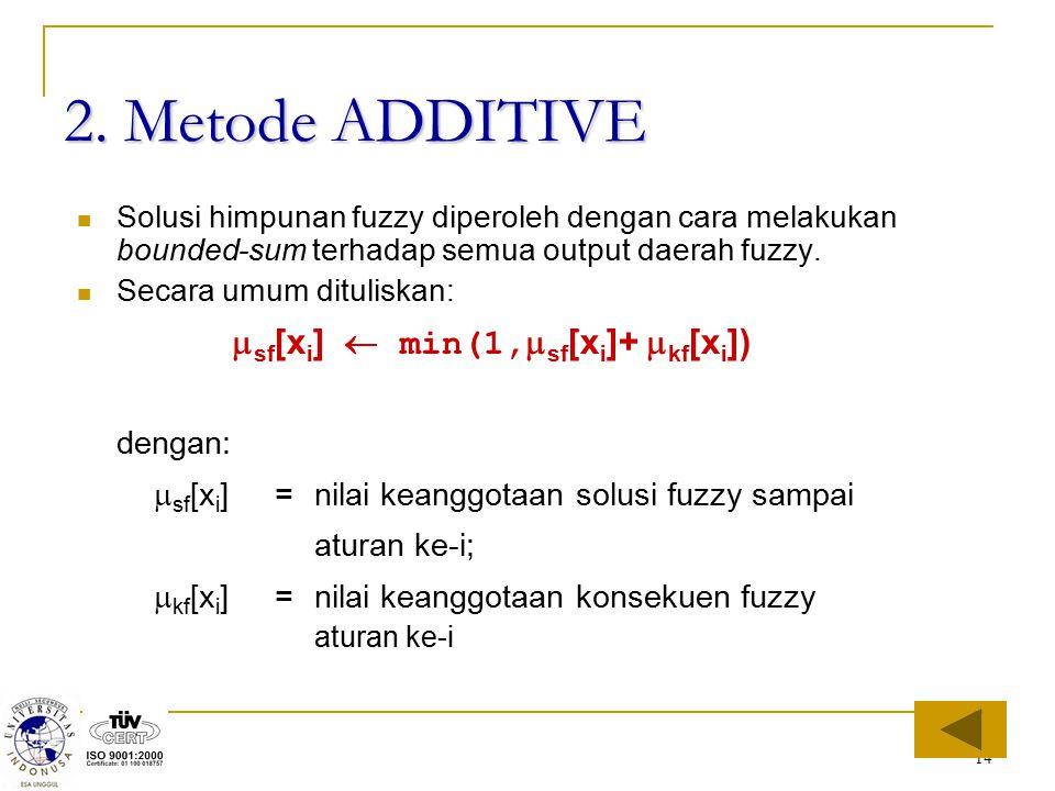 2. Metode ADDITIVE dengan:
