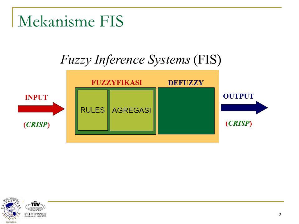 Mekanisme FIS Fuzzy Inference Systems (FIS) FUZZYFIKASI DEFUZZY OUTPUT