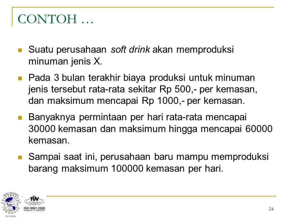 CONTOH … Suatu perusahaan soft drink akan memproduksi minuman jenis X.