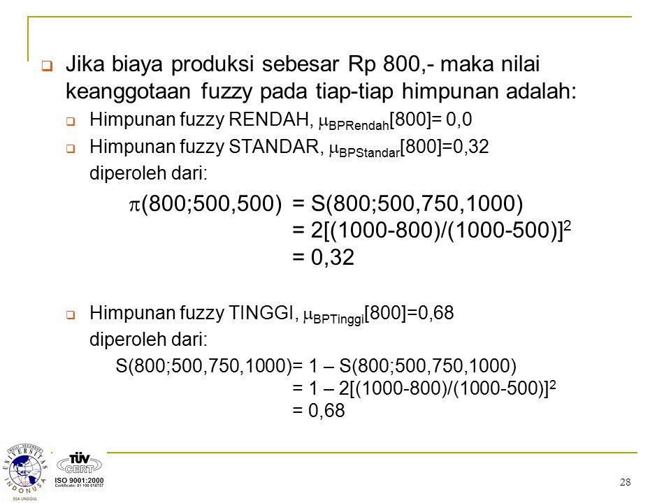 Jika biaya produksi sebesar Rp 800,- maka nilai keanggotaan fuzzy pada tiap-tiap himpunan adalah:
