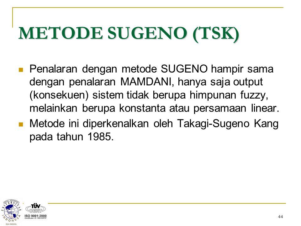 METODE SUGENO (TSK)