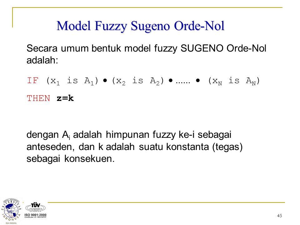 Model Fuzzy Sugeno Orde-Nol