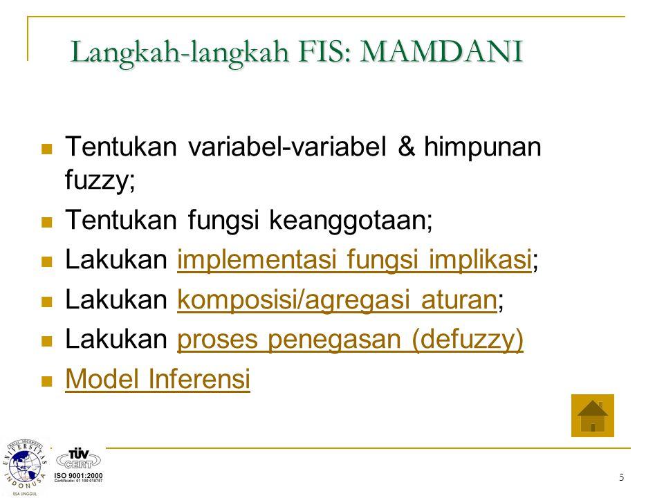 Langkah-langkah FIS: MAMDANI