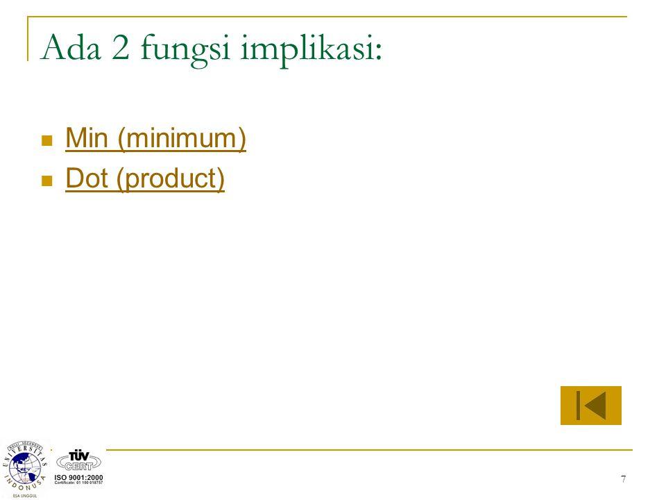 Ada 2 fungsi implikasi: Min (minimum) Dot (product)