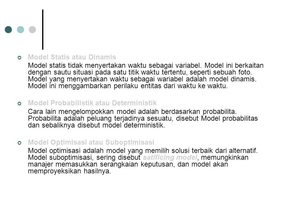 Model Statis atau Dinamis
