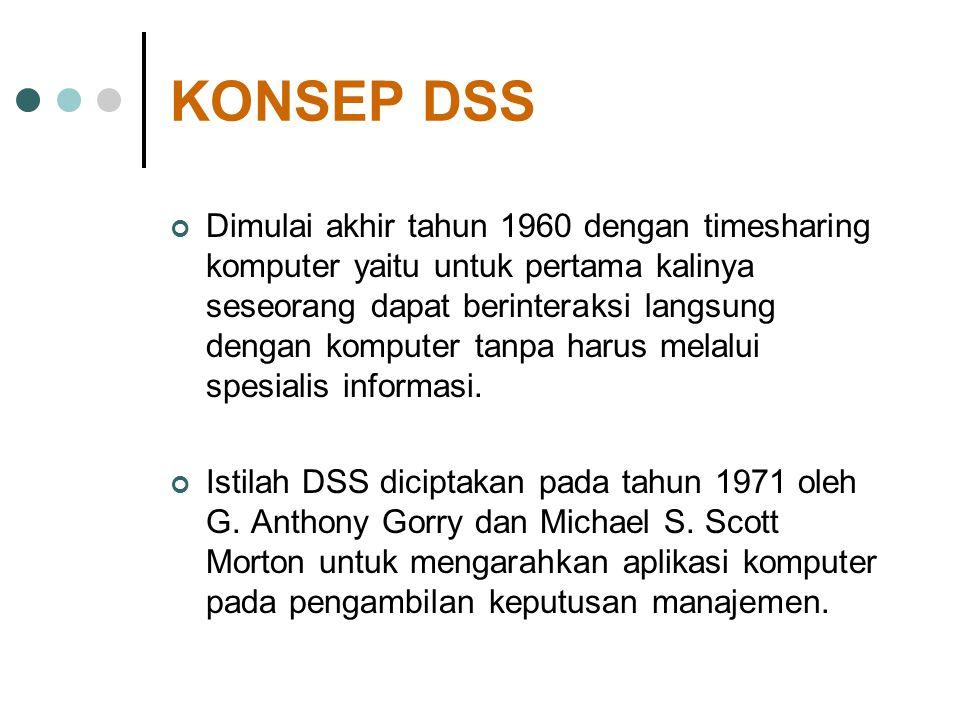 KONSEP DSS