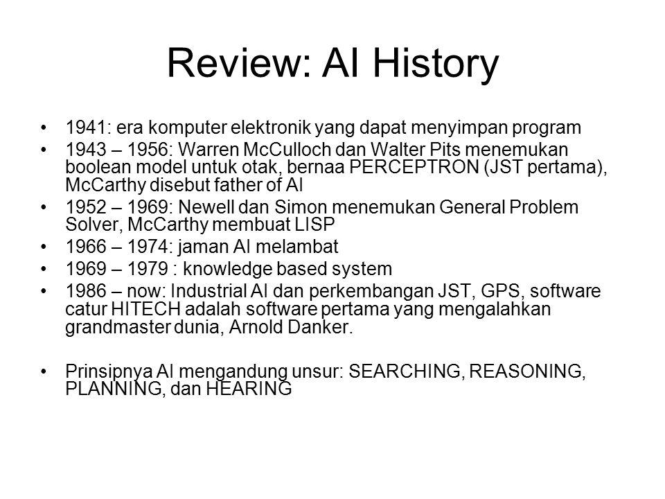 Review: AI History 1941: era komputer elektronik yang dapat menyimpan program.