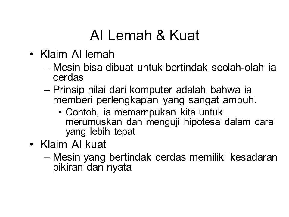 AI Lemah & Kuat Klaim AI lemah Klaim AI kuat