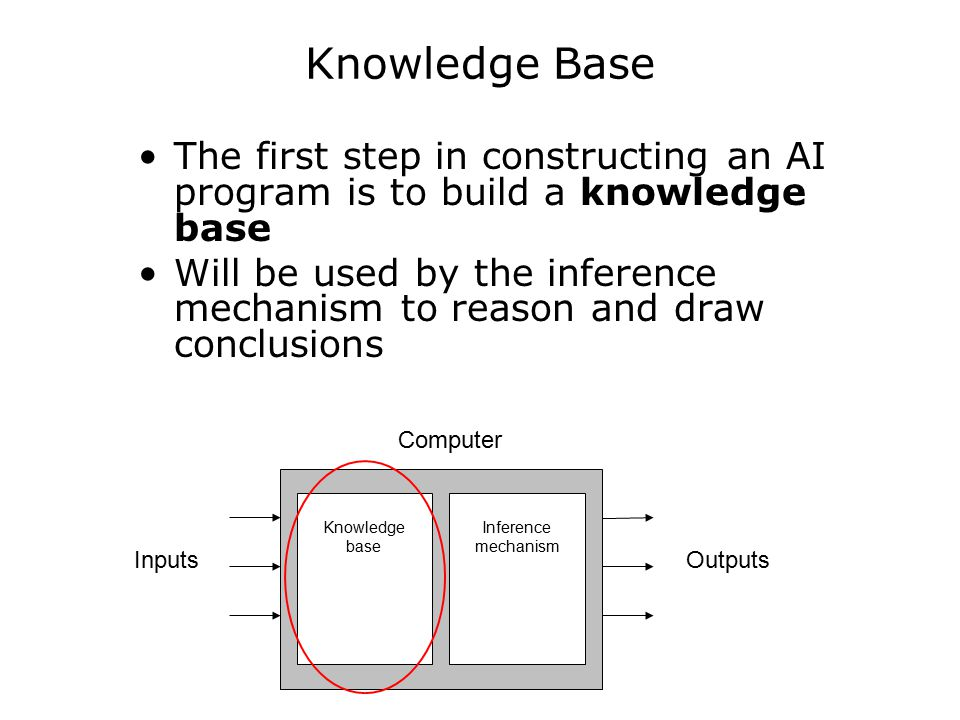 Knowledge Base The first step in constructing an AI program is to build a knowledge base.