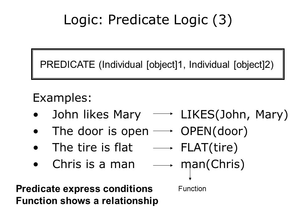 Logic: Predicate Logic (3)