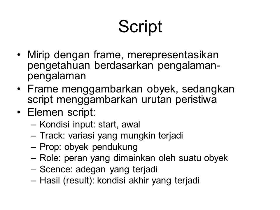 Script Mirip dengan frame, merepresentasikan pengetahuan berdasarkan pengalaman-pengalaman.