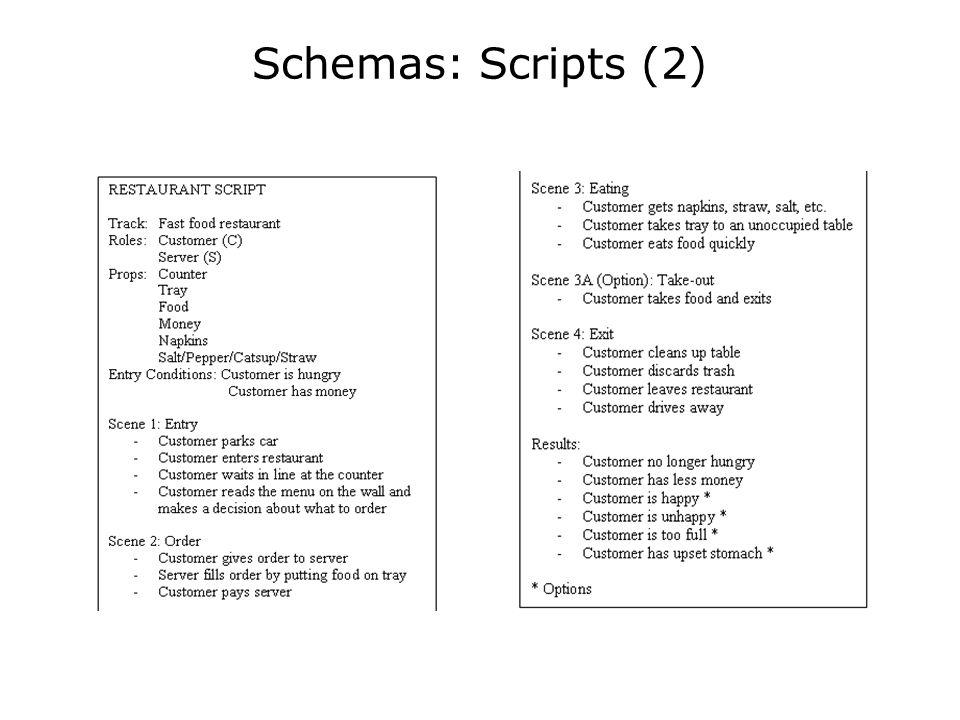 Schemas: Scripts (2)