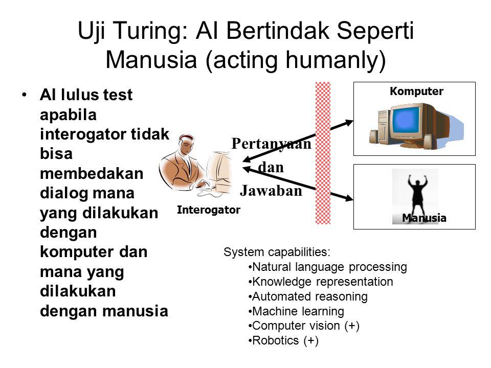 Uji Turing: AI Bertindak Seperti Manusia (acting humanly)