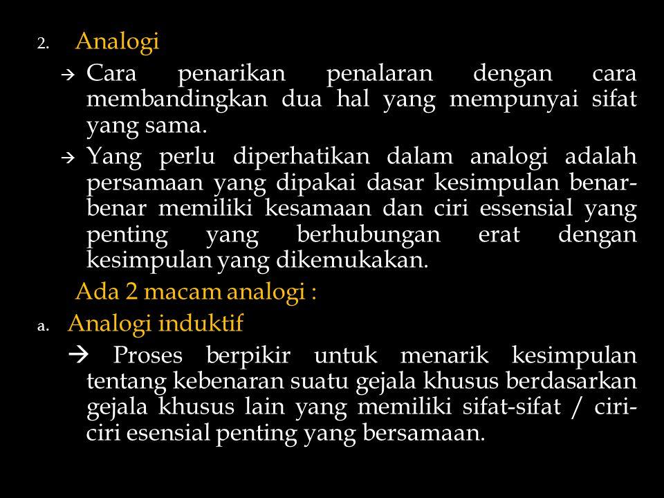Analogi Cara penarikan penalaran dengan cara membandingkan dua hal yang mempunyai sifat yang sama.