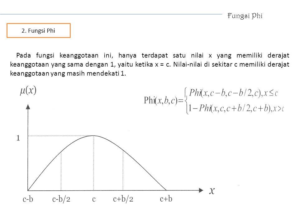 Fungsi Phi 2. Fungsi Phi.