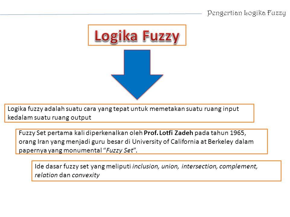 Logika Fuzzy Pengertian Logika Fuzzy