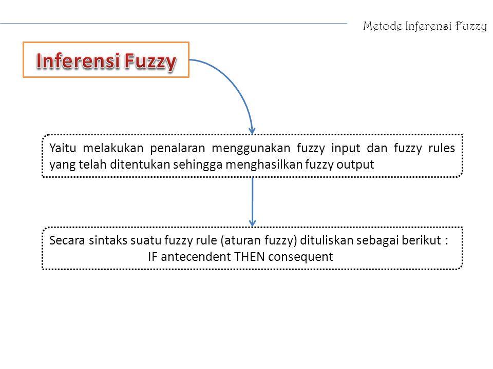 Metode Inferensi Fuzzy