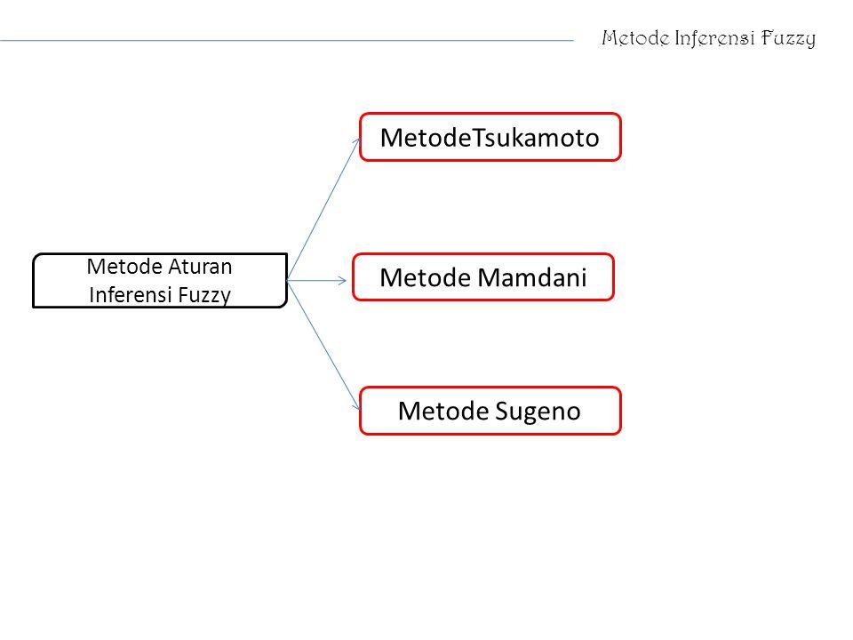Metode Aturan Inferensi Fuzzy