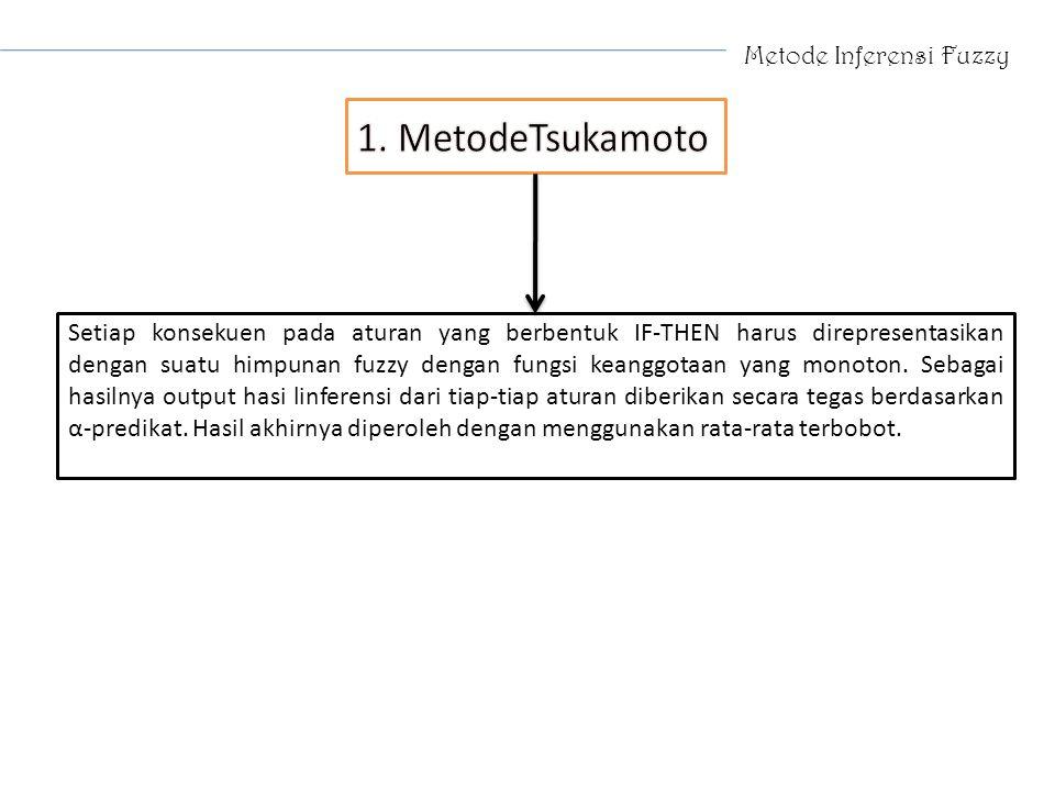1. MetodeTsukamoto Metode Inferensi Fuzzy