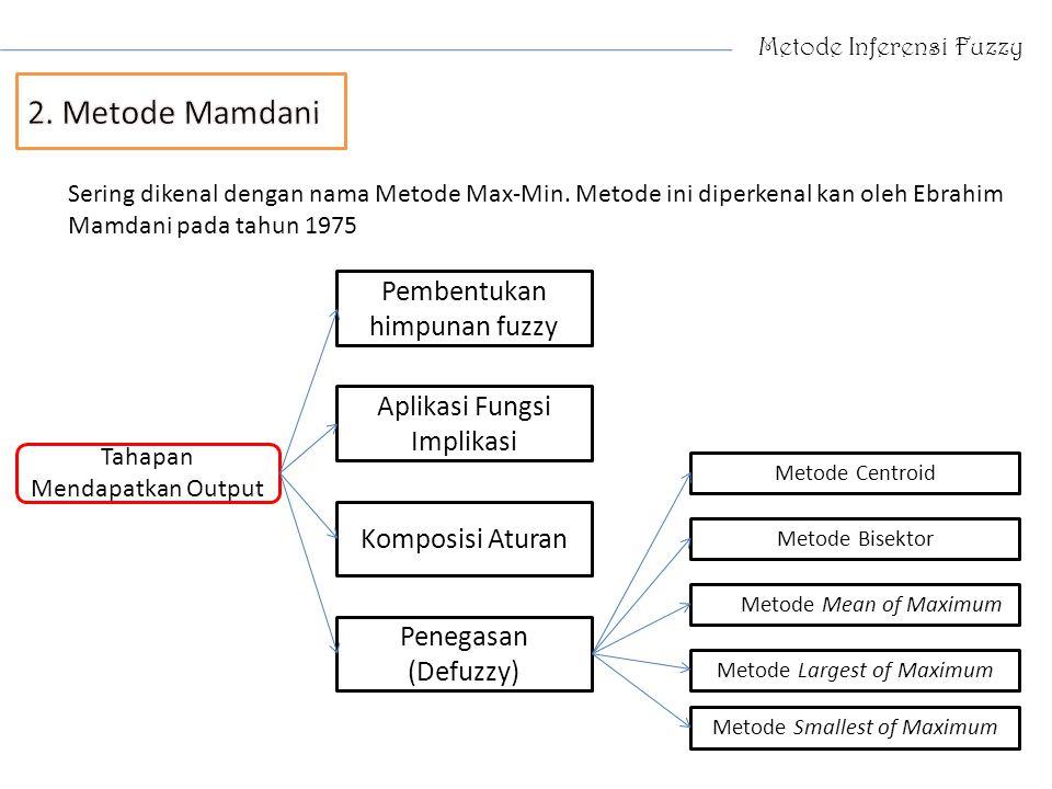 2. Metode Mamdani Pembentukan himpunan fuzzy Aplikasi Fungsi Implikasi