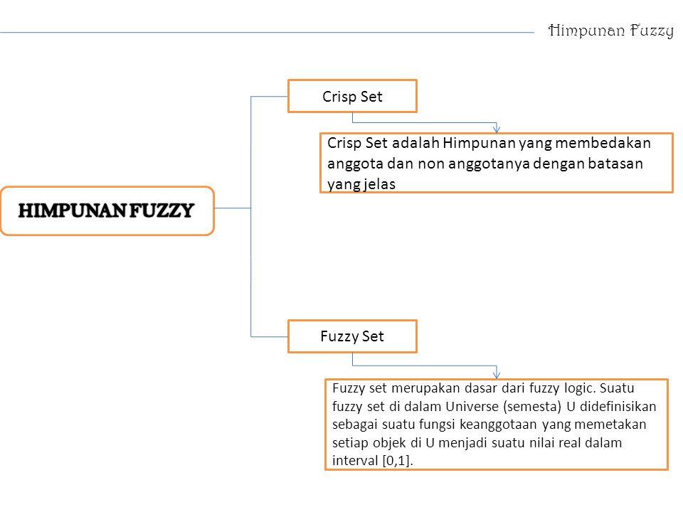 HIMPUNAN FUZZY Himpunan Fuzzy Crisp Set