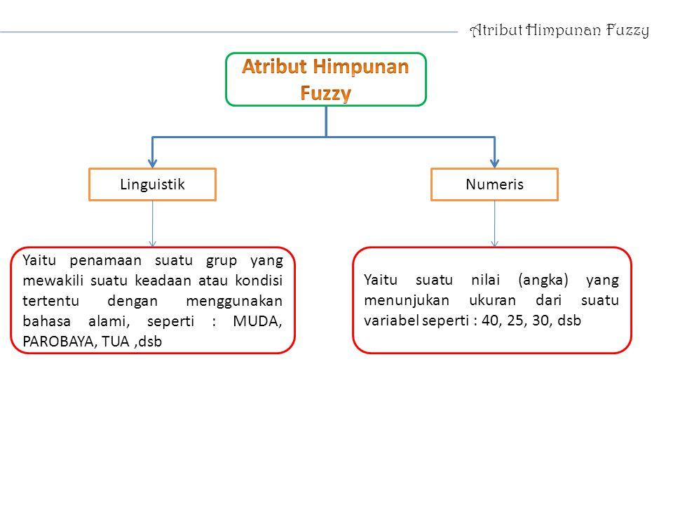 Atribut Himpunan Fuzzy