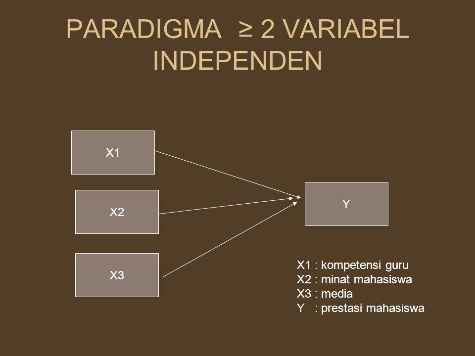 PARADIGMA ≥ 2 VARIABEL INDEPENDEN