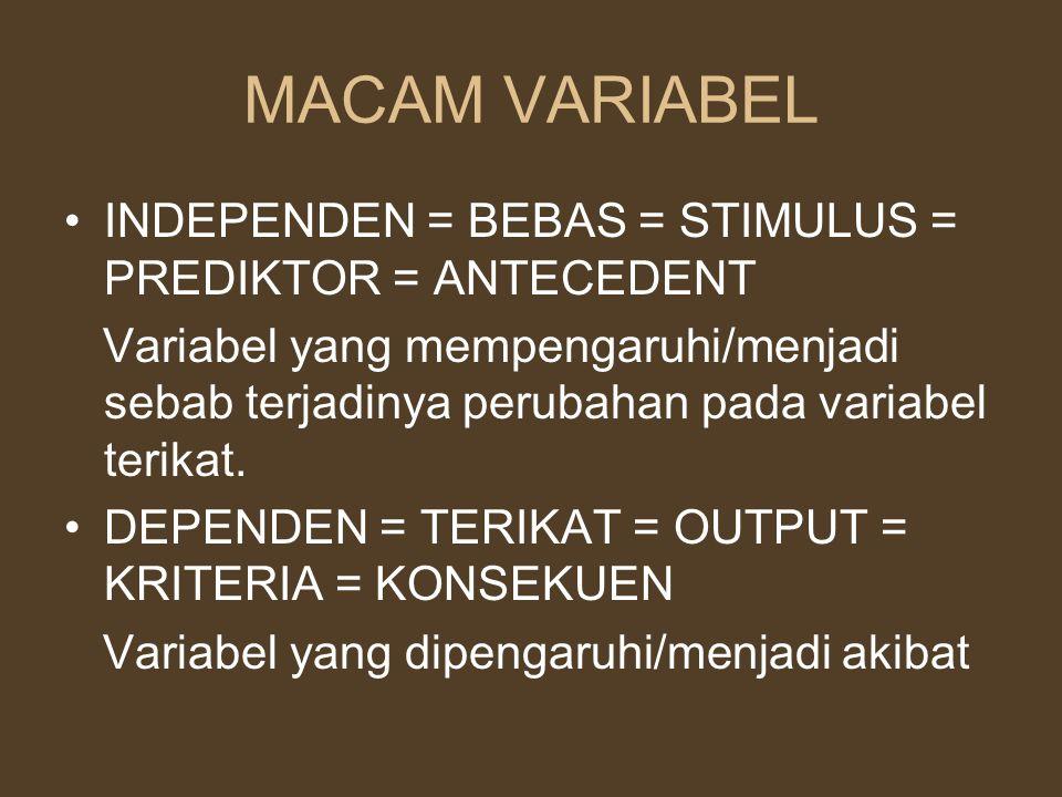 MACAM VARIABEL INDEPENDEN = BEBAS = STIMULUS = PREDIKTOR = ANTECEDENT