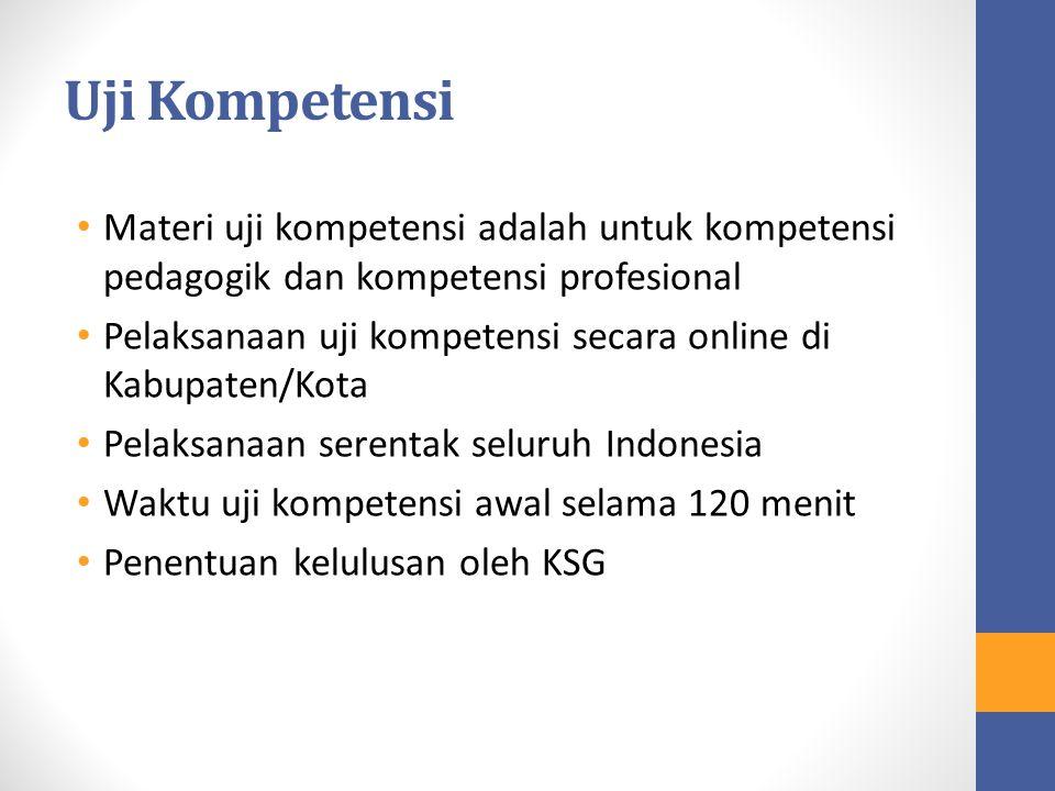 Uji Kompetensi Materi uji kompetensi adalah untuk kompetensi pedagogik dan kompetensi profesional.