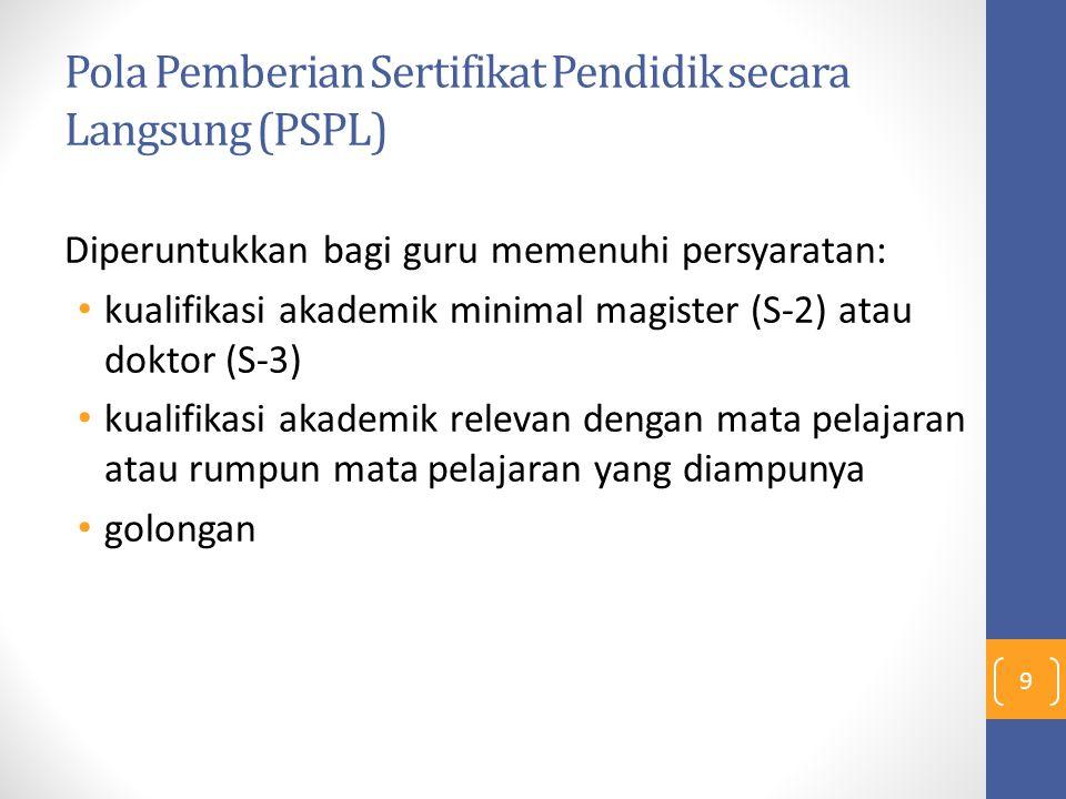 Pola Pemberian Sertifikat Pendidik secara Langsung (PSPL)