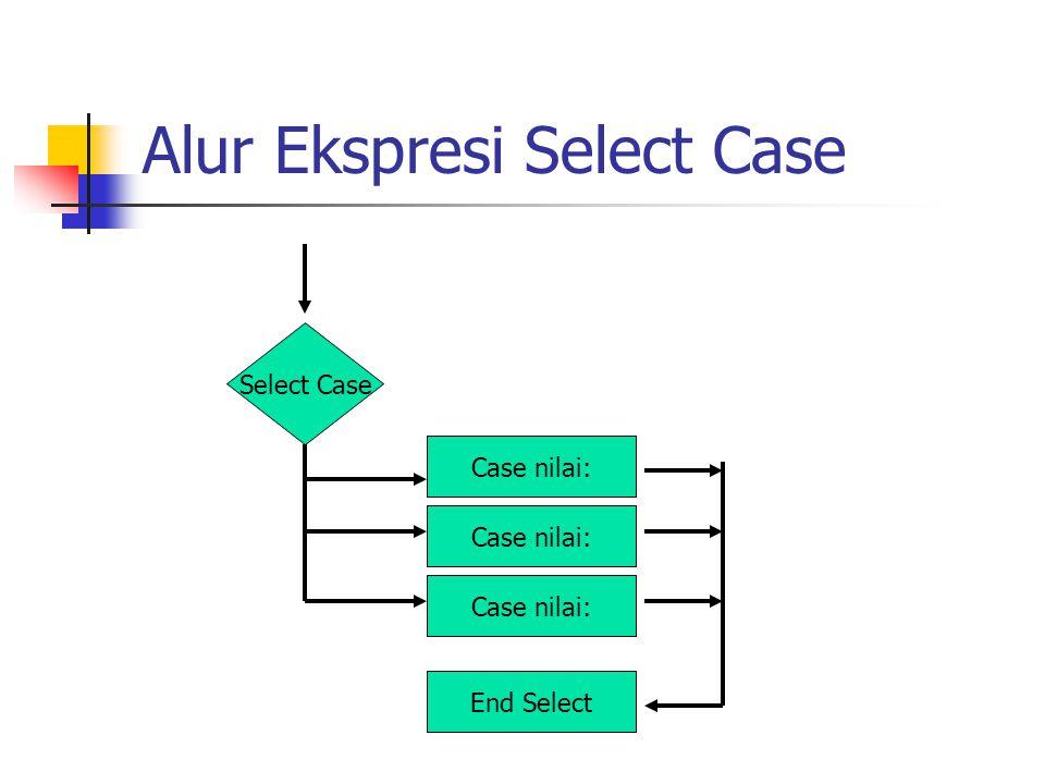 Alur Ekspresi Select Case