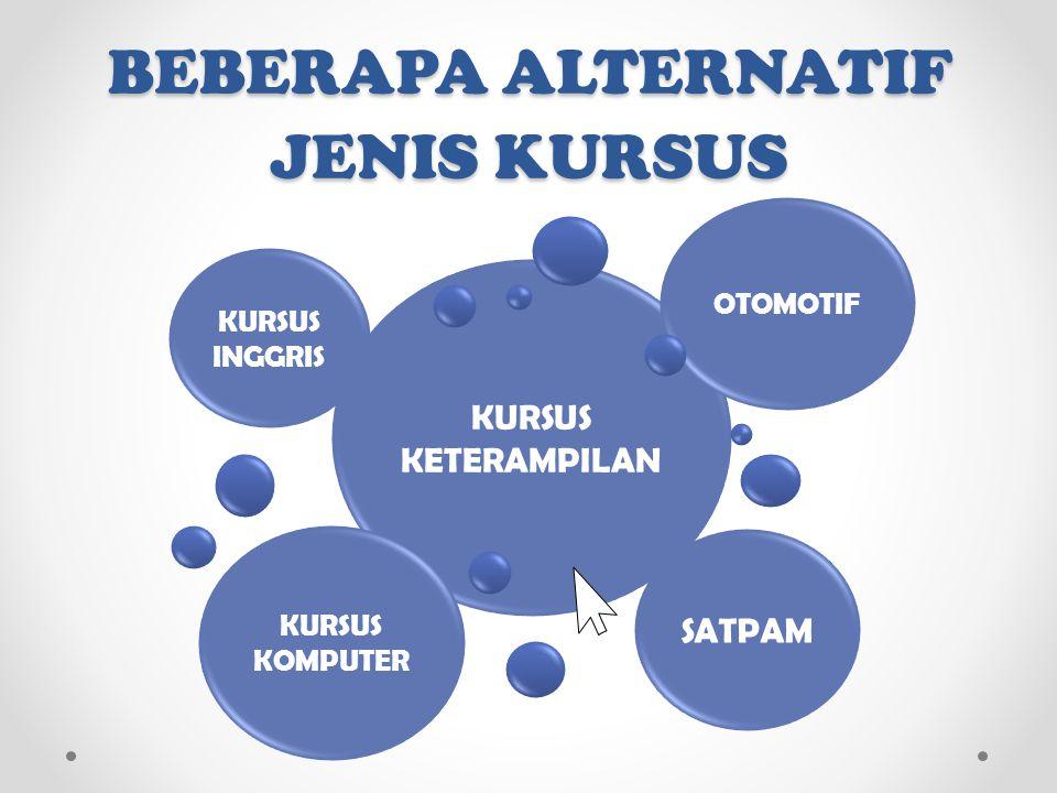 BEBERAPA ALTERNATIF JENIS KURSUS