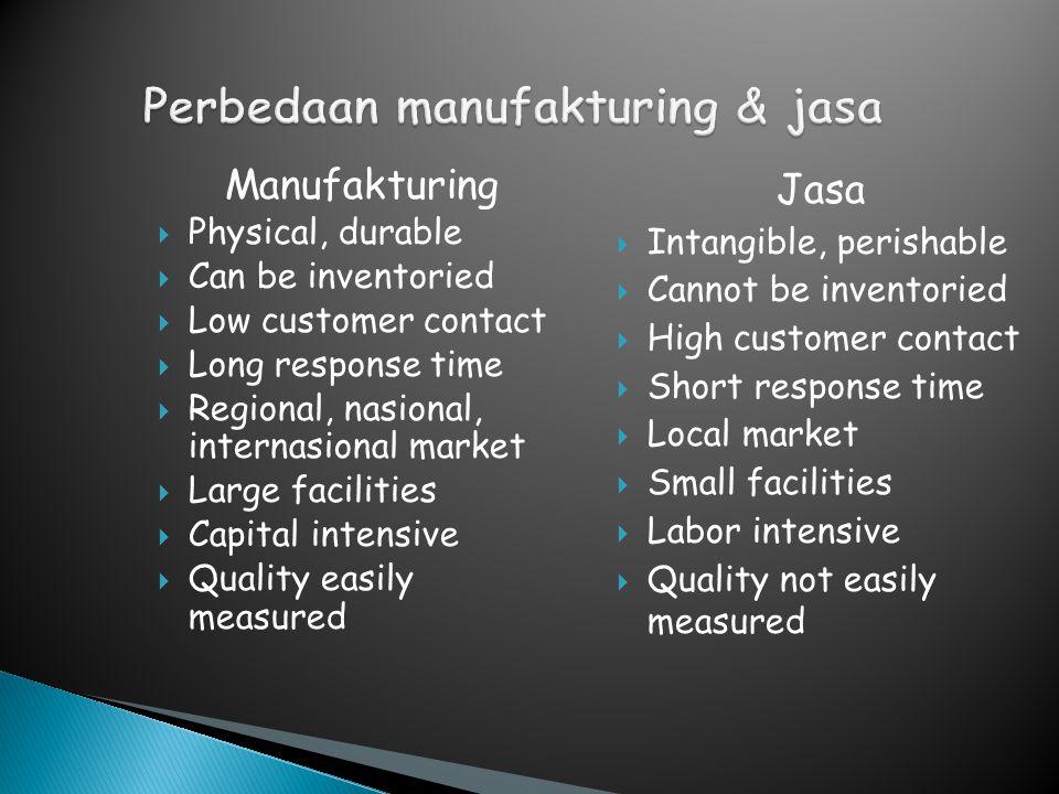 Perbedaan manufakturing & jasa