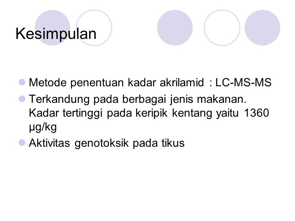 Kesimpulan Metode penentuan kadar akrilamid : LC-MS-MS