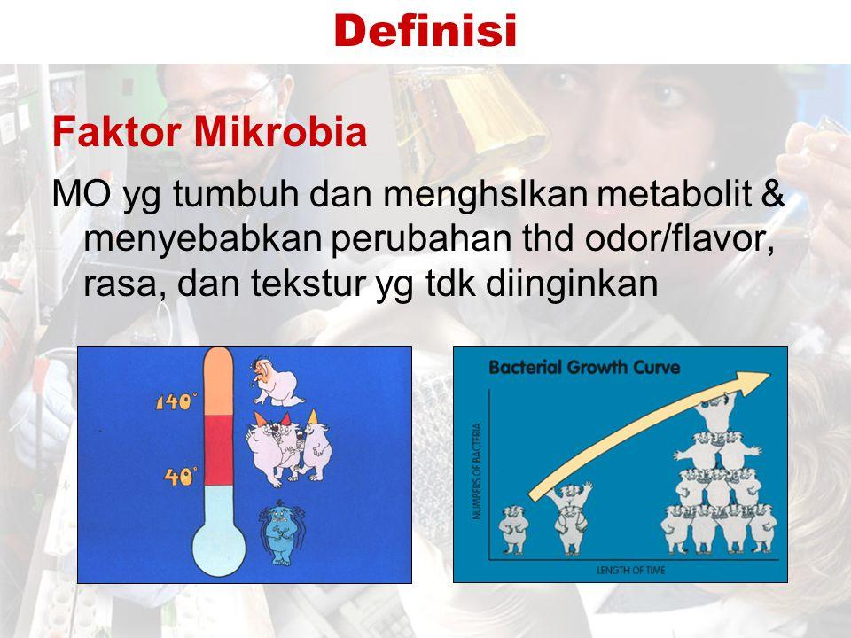 Definisi Faktor Mikrobia