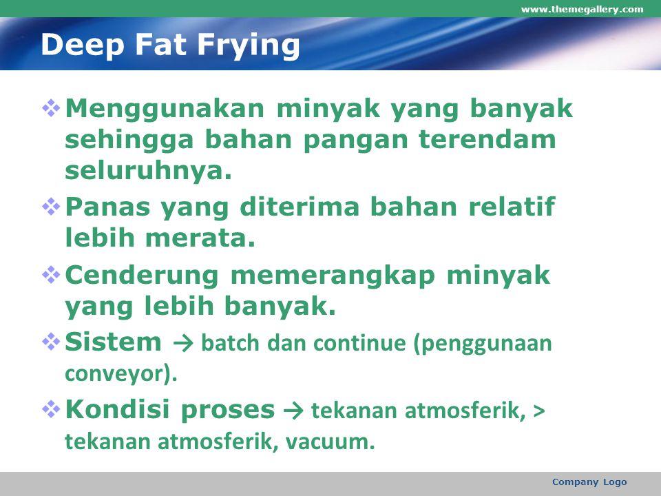 www.themegallery.com Deep Fat Frying. Menggunakan minyak yang banyak sehingga bahan pangan terendam seluruhnya.