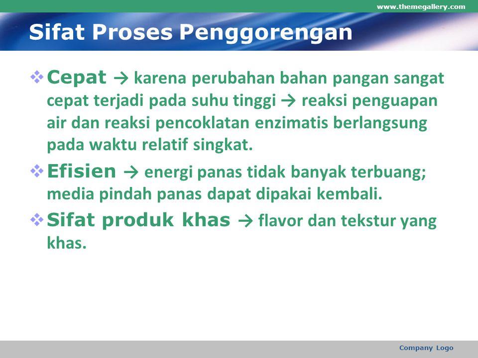 Sifat Proses Penggorengan