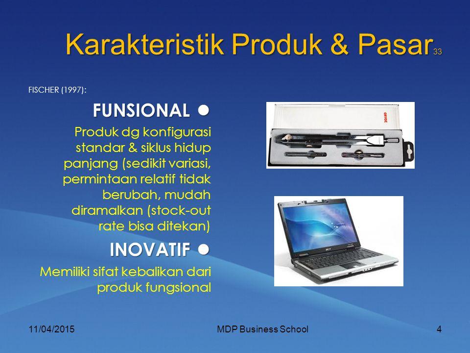 Karakteristik Produk & Pasar33