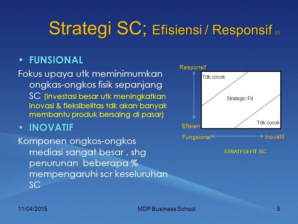 Strategi SC; Efisiensi / Responsif 35