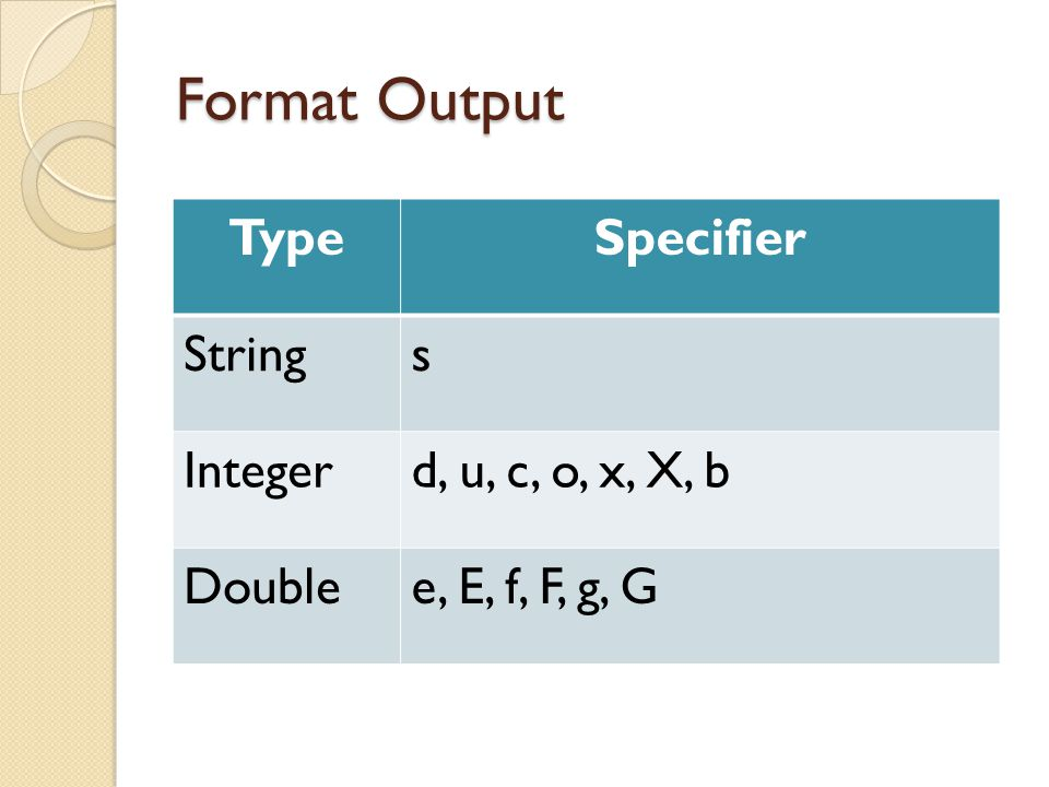 Format Output Type Specifier String s Integer d, u, c, o, x, X, b